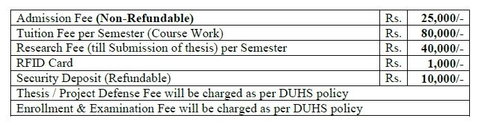 Dow Medical College, Karachi DMC Admission, Information